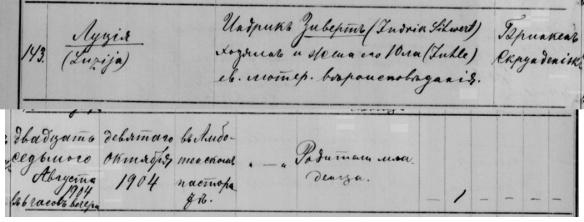 Luzija Ziverts, Baptism
